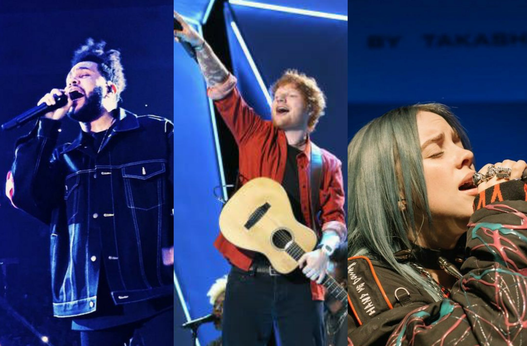 24-hour Covid benefit concert announced with the Weeknd, Billie Eilish, and more